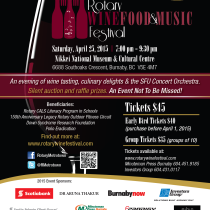 Wine Festival Fundraising